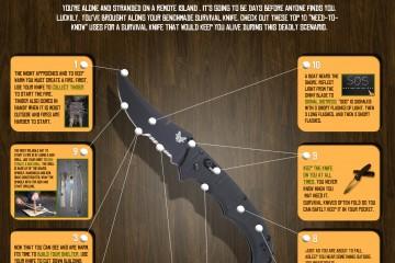 utiliser-couteau-survie
