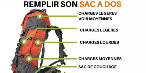 GDS A11 - SAC A DOS