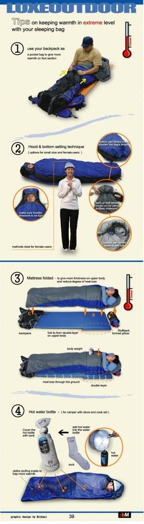 Conseils d'usage d'un sac de couchage