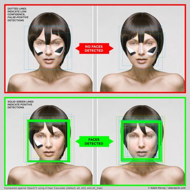 CV Dazzle, contre la reconnaissance faciale