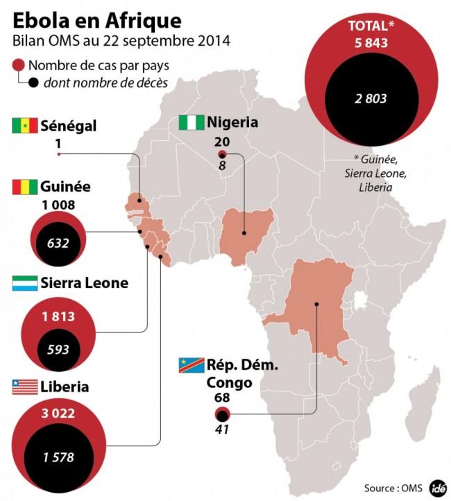 ebola-afrique-OMS-septembre-2014