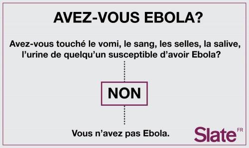 Test Ebola