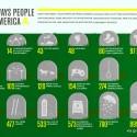 17 manières de mourir bêtement