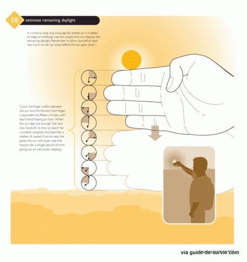 Mesurer le temps avant le coucher du soleil