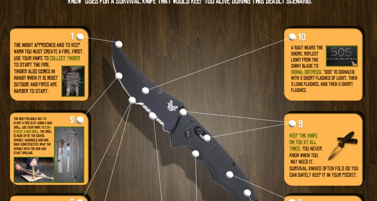 12 technique maitriser pour utiliser un couteau de survie et s 39 en sortir vivant en bushcraft. Black Bedroom Furniture Sets. Home Design Ideas