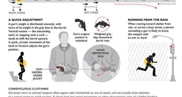 Repérer une arme cachée sous des vêtements